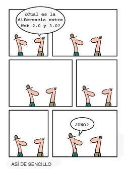 La Diferencia entre Web 2.0 y Web 3.0