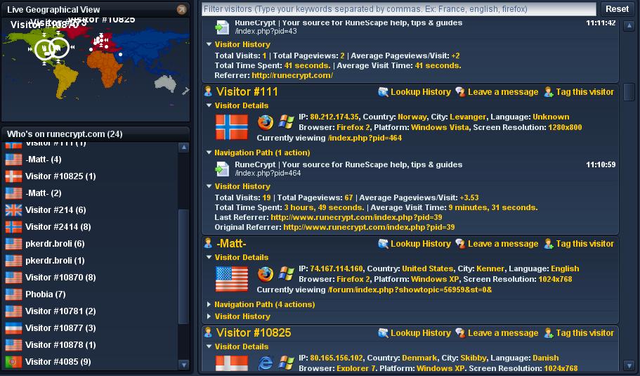 Woopra – Analizador de Webs de alto nivel