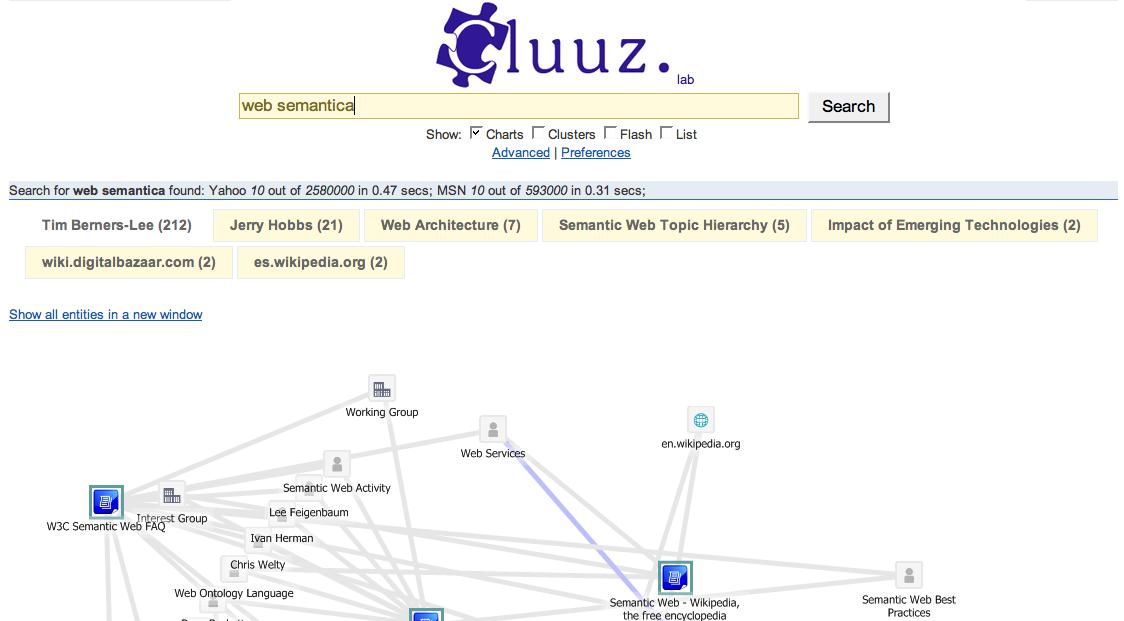 El Buscador de la Web Semántica
