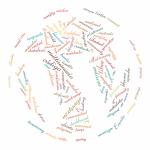 Tagxedo – Nubes de tags basada en Silverlight 3