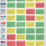 Paisaje Social Media (infografía)