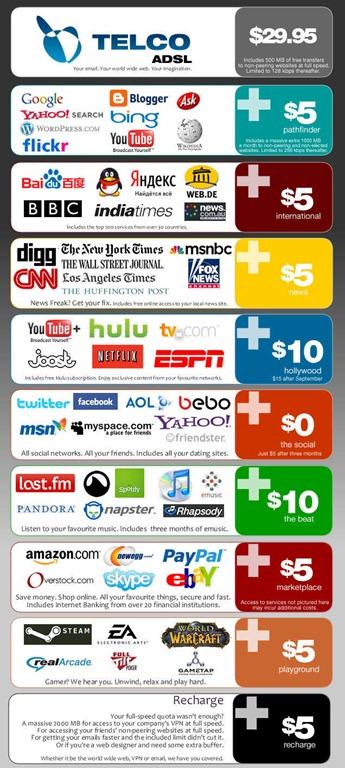 internet de pago