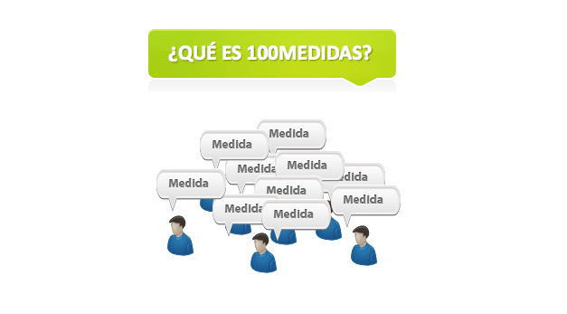 democracia digital 100 medidas